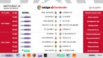 Kick-off times (CET) for Matchday 28 in LaLiga Santander