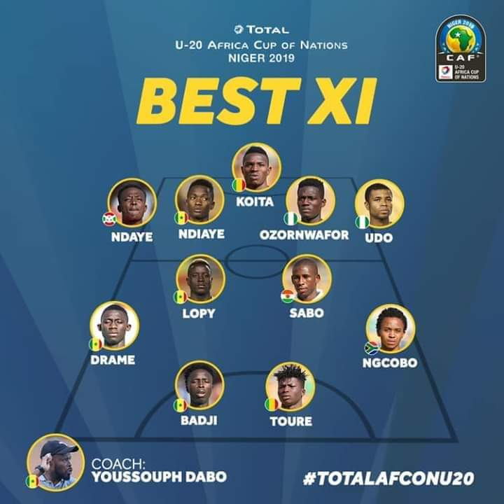 No Ghanaian player included in CAF U20 Cup of Nation Best XI