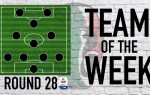Serie A Team of the Week | Round 28