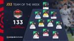 LaLiga Fantasy MARCA Matchday 32 Best XI