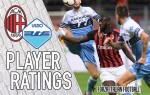AC Milan player ratings: Reina holds his head high