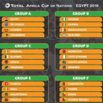 2019 Africa Cup of Nations: Egypt, Zimbabwe set for tournament opener
