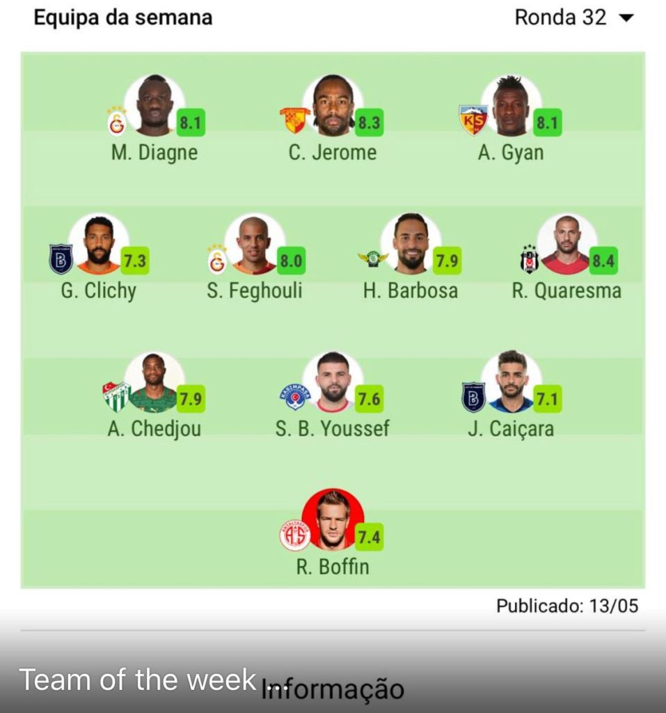 Asamoah Gyan named in Turkish Super League Team of the Week