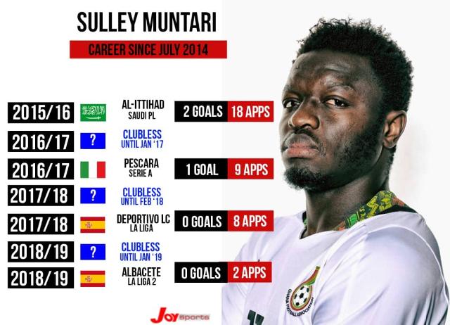 Muntari's previous 37 caps in five years not enough for Ghana return