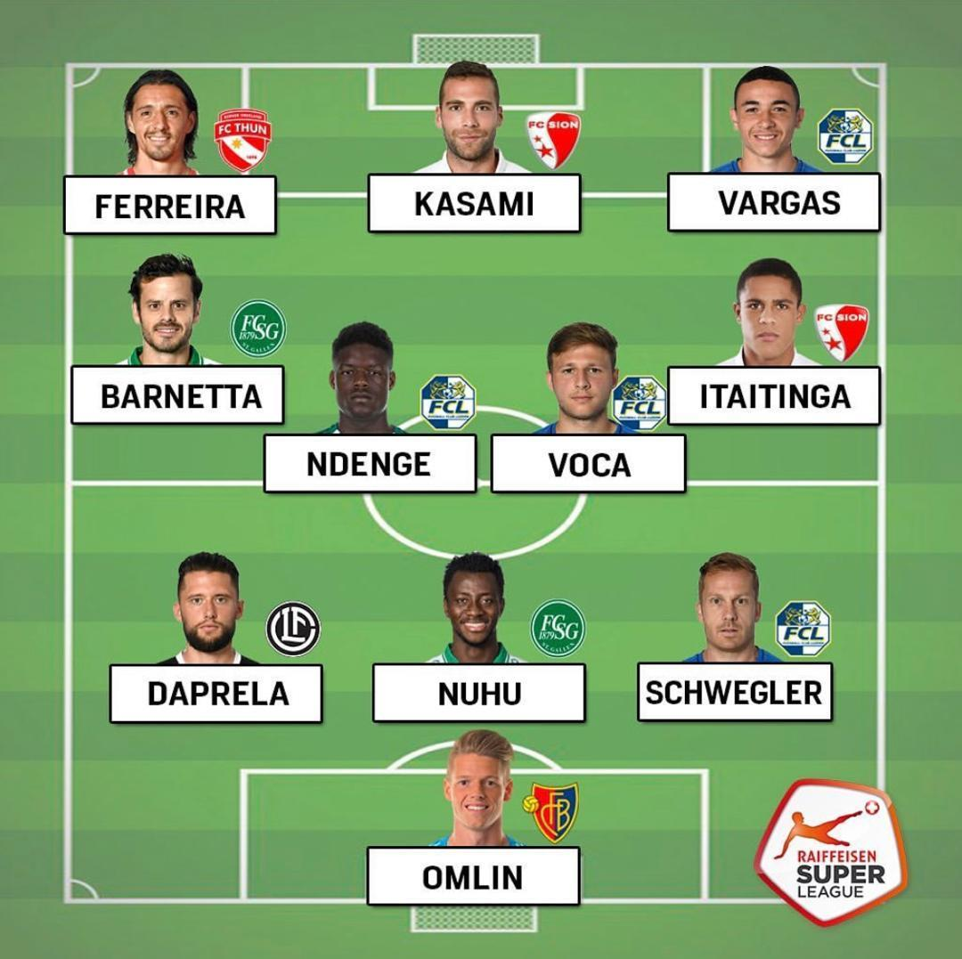New Black Stars defender Musah Nuhu named in Swiss Super League team of the Week