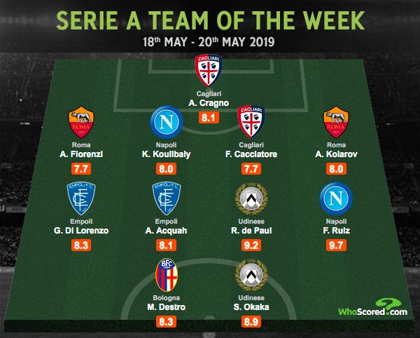 Empoli star Afriyie Acquah named in Serie A Team of the Week