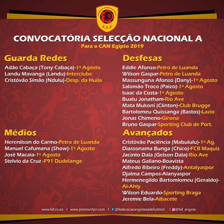 2019 Africa Cup of Nations: Angola announce preliminary squad of 27