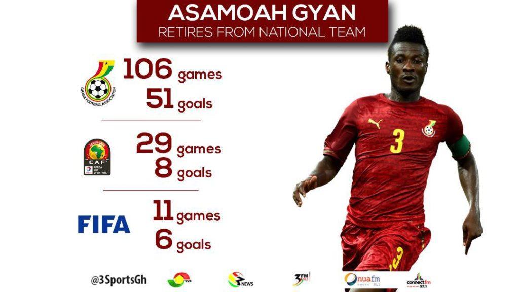 Ghanaians hail legend Asamoah Gyan after national team retirement