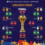 2019 Africa Cup of Nations: West Africa dominates countries in the last 16