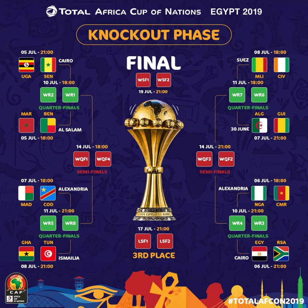 2019 Africa Cup of Nations: Knockout stage offers intriguing