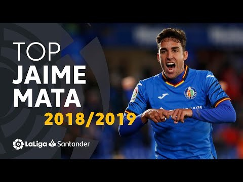 TOP Moments Jaime Mata LaLiga Santander 2018/2019