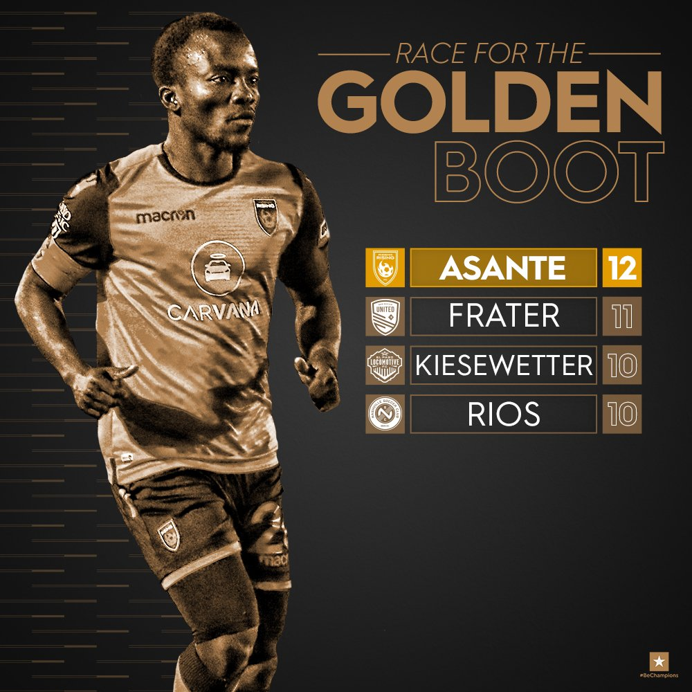 VIDEO: Phoenix Rising FC captain Solomon Asante leads scorers chart in USL with 12 goals