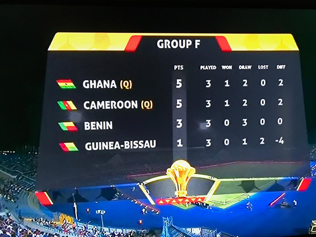 2019 Africa Cup of Nations: Group F winners Ghana return to Ismailia for last 16 clash