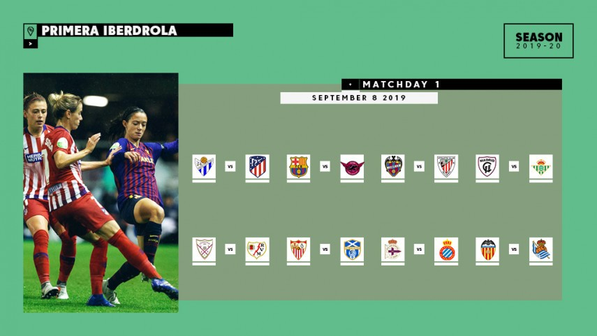 The fixture list for the Primera Iberdrola 2019/20
