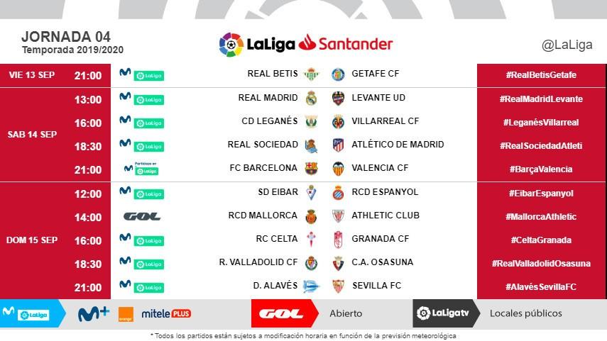Matchday 4 kick-off times of LaLiga Santander 2019/20