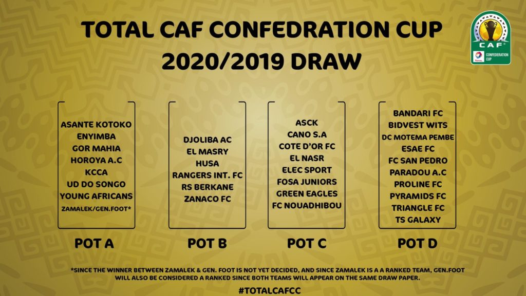 Asante Kotoko placed in Pot A ahead of CAF Confederation Cup play-offs draw