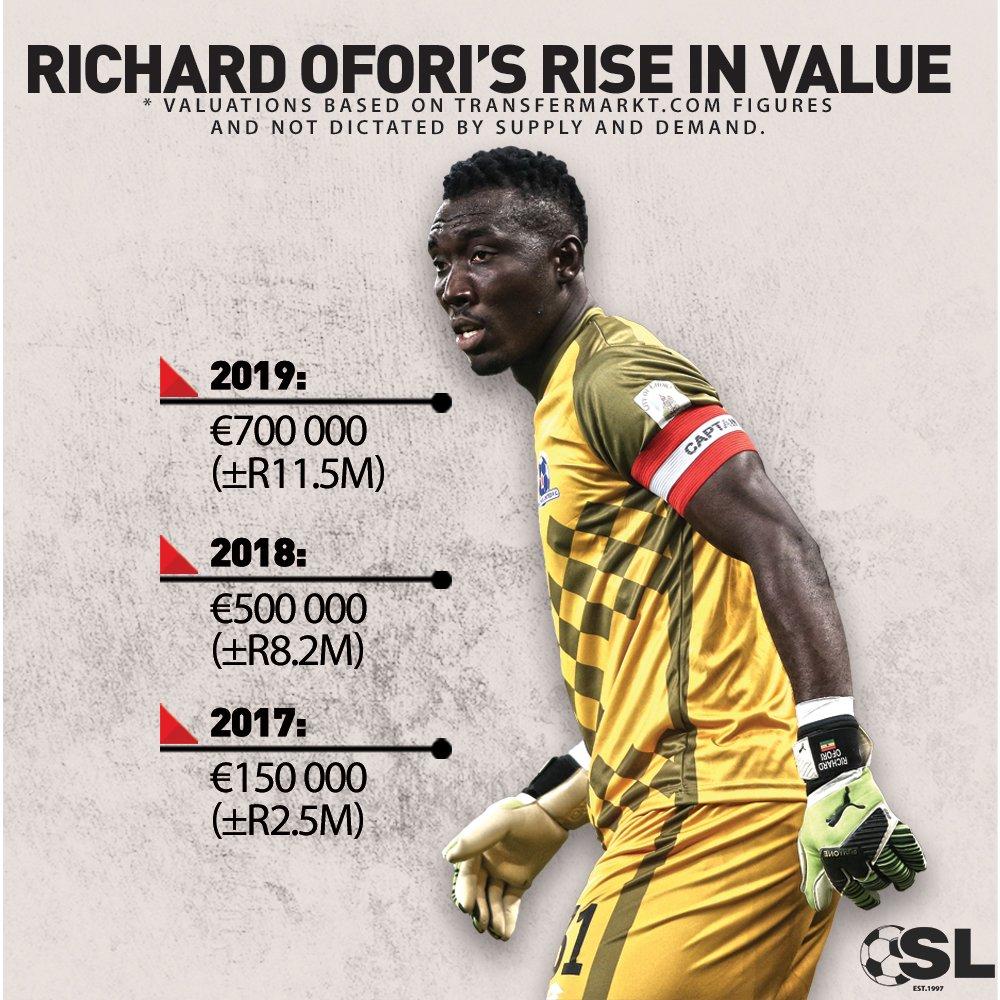 Pirates to complete Ofori signing this week