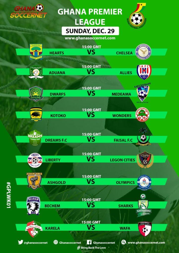 LIVE UPDATES: 2019/20 Ghana Premier League Week 1 (Match Centre)