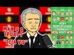 Man Utd beat Mourinho! #15 Every Premier League Manager Reacts! 19/20