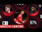 Fred, McTominay & Rashford shine v Spurs   Match Centre   United 2-1 Tottenham