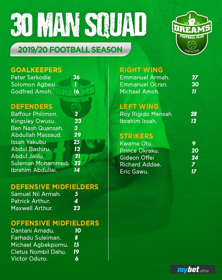 Dreams FC list 30-man squad for 2019/20 season- veteran striker Eric Gawu retained