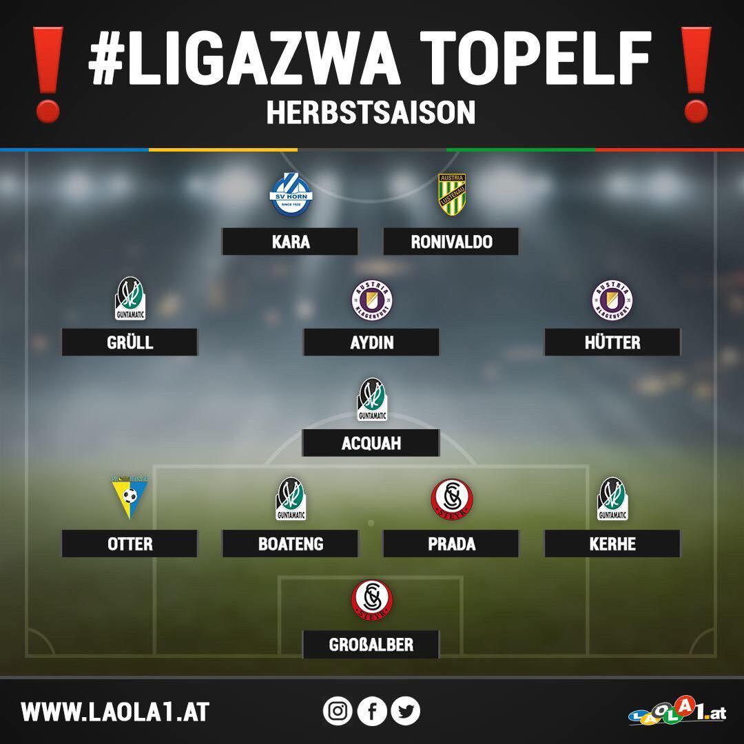 Kennedy Boateng and Reuben Acquah named in Austrian 2.Liga Best XI at halfway stage