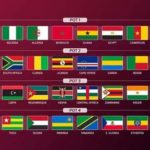 2022 World Cup qualifiers: Black Stars may face Ivory Coast, Madagascar and Angola