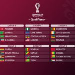 Sports casters wary of Zimbabwe's World Cup draw