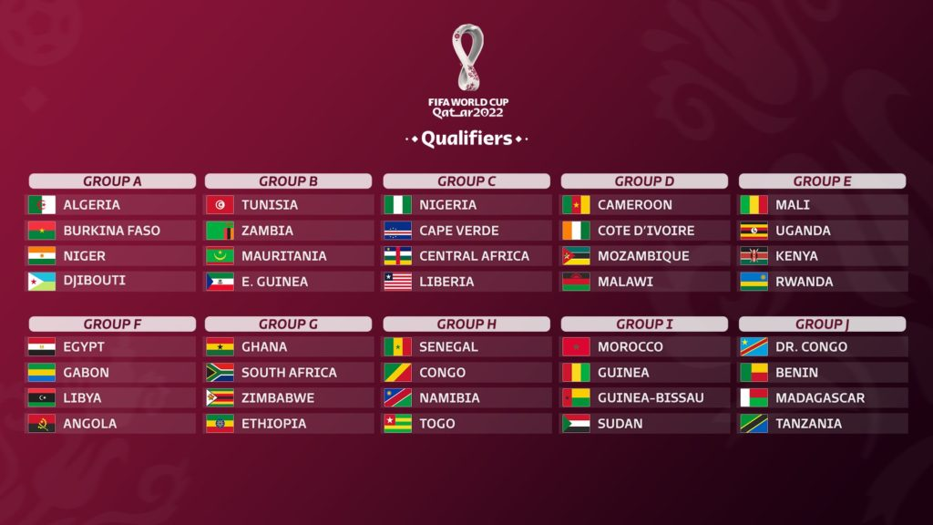2022 World Cup qualifying groups