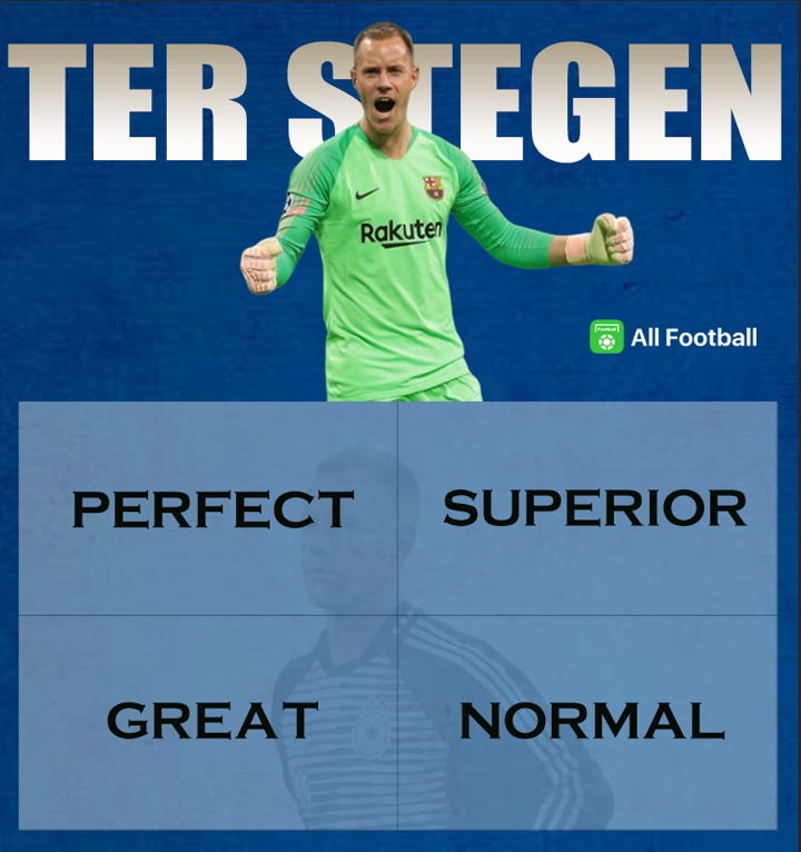 Player Rating E44: Use ONE word to describe Ter Stegen's goalkeeping