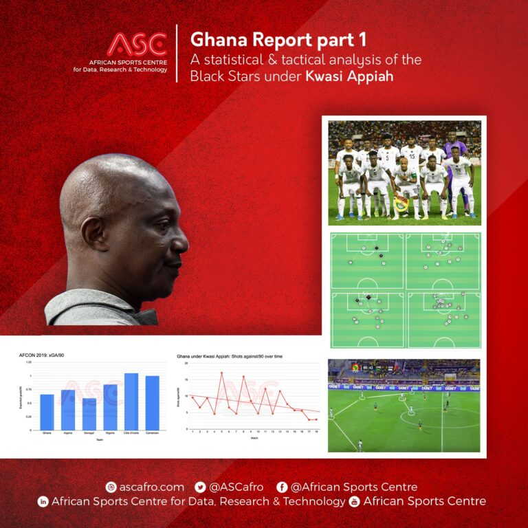 Ghana Report Part 1: A statistical and tactical analysis of the Black Stars under Kwasi Appiah