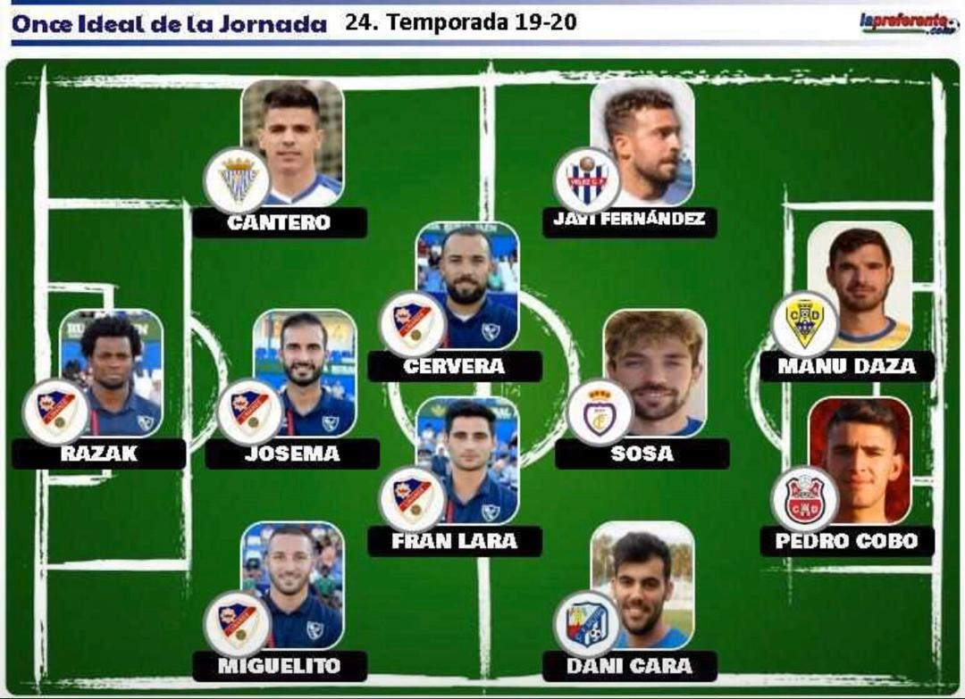 Goalkeeper Razak Brimah makes Team of the Week in Spain