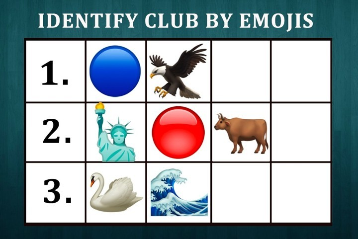 Fun Quiz: Can you identify the club by emojis❓