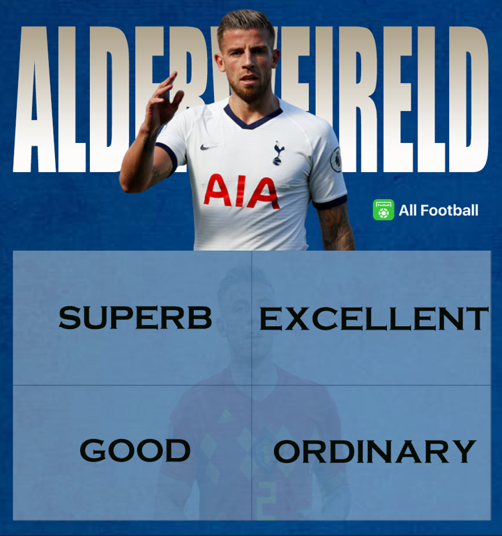 Player Rating E81: Use ONE word to describe Alderweireld's defending