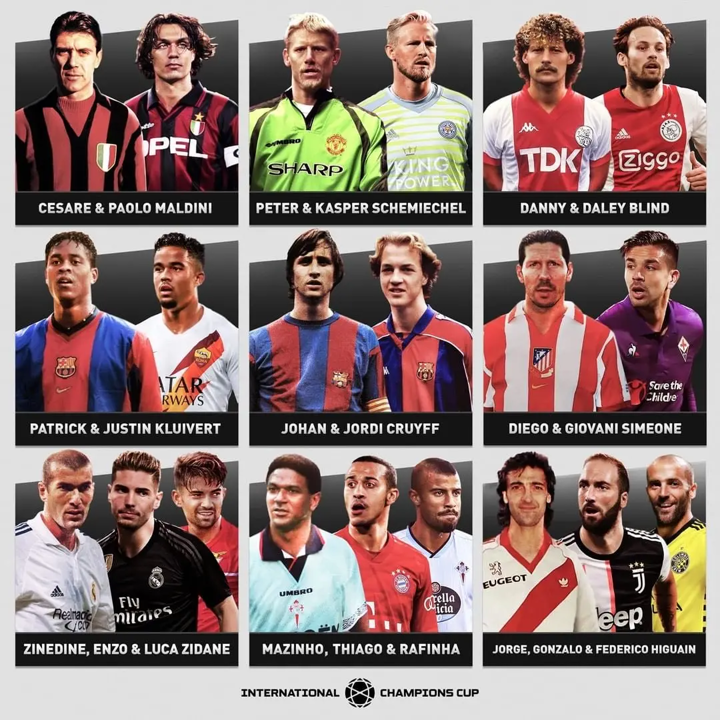 Maldini, Cruyff, Zidane... Check out the best father-sons in football