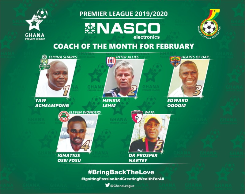 Ghana Premier League Coach of the Month for February nominees announced