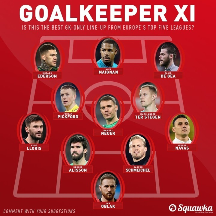 Oblak in goal, Neuer & Ter Stegen in midfield, is this the best GK-only XI?