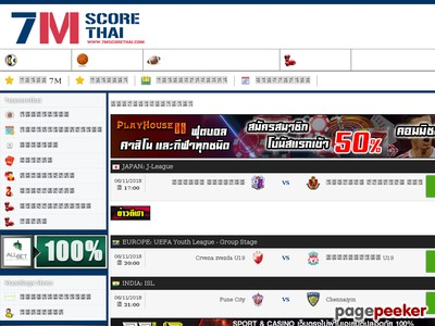 Get latest football results by 7mscorethai
