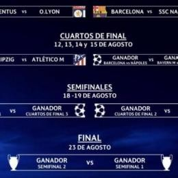 CHAMPIONS LEAGUE DRAWS: Barça likely to face Bayern in round-of-8