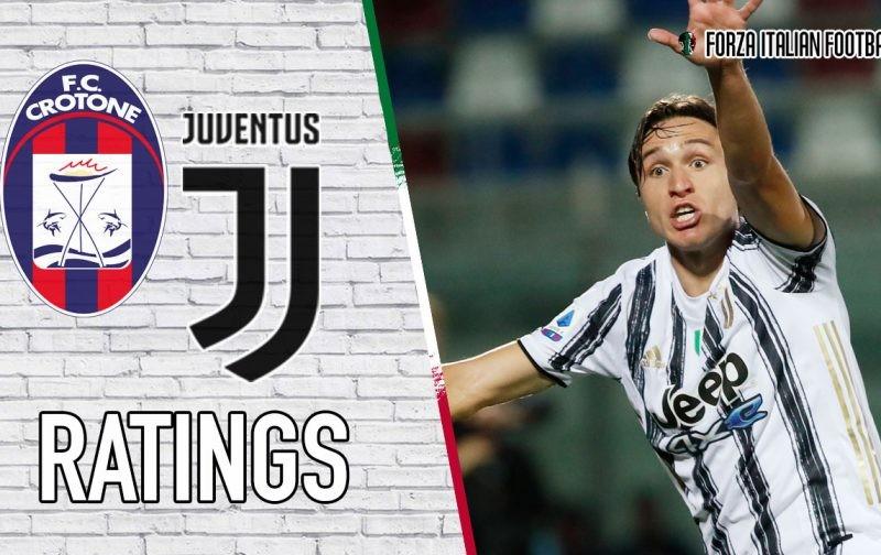 Juventus Player Ratings: Chiesa encapsules it all