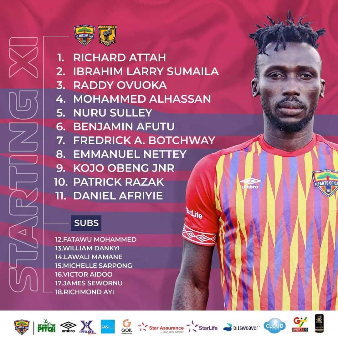 Hearts coach Nii Odoom  names Razak, Sulley in starting line up to face AshGold