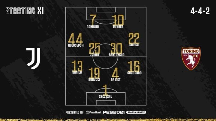 Juventus vs Torino LINE-UPS: Ronaldo partners Dybala, Bentancur in