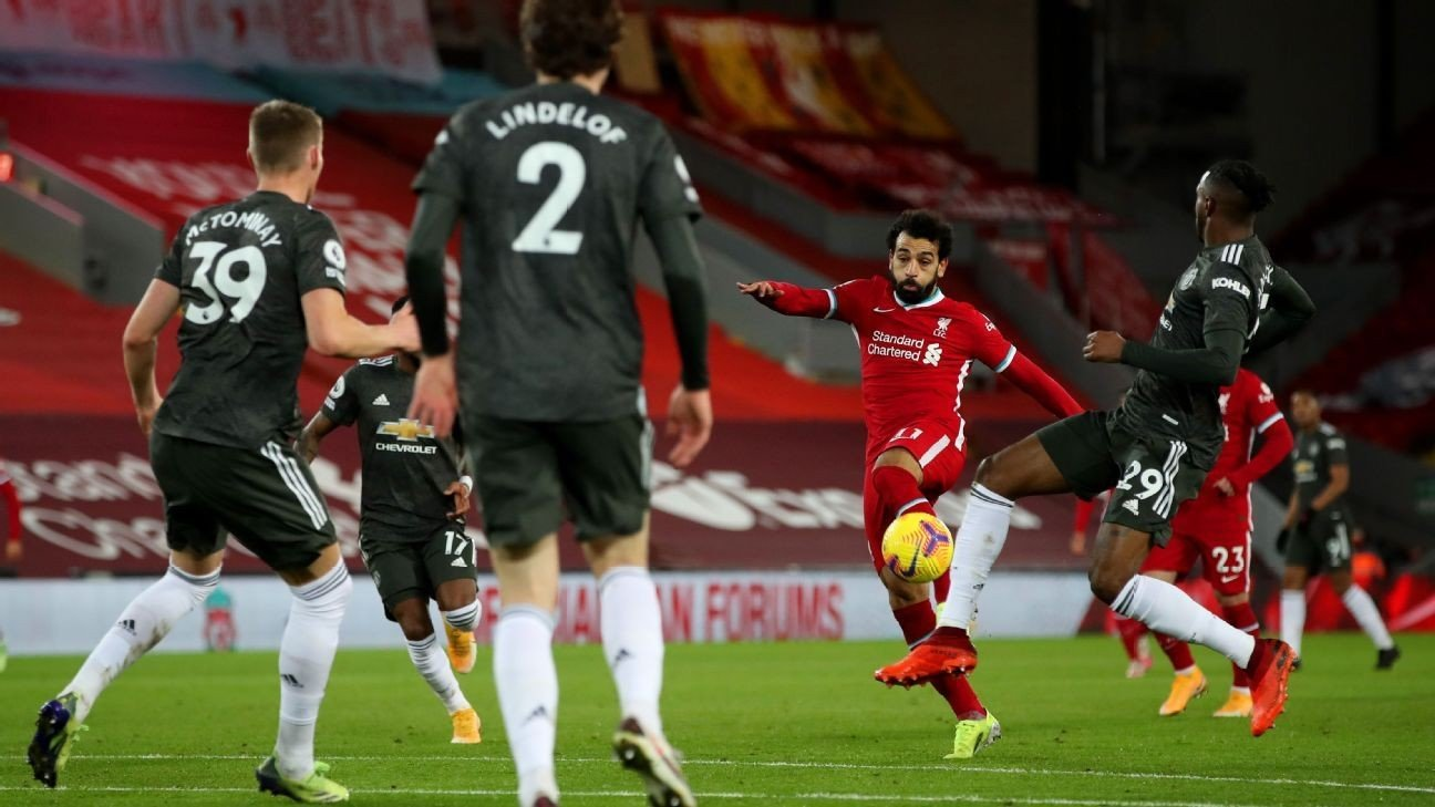 Man United's title hopes boosted by draw at faltering Liverpool