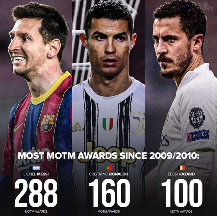 Most MOTM awards since 2009/2010, which of them is your MVP?