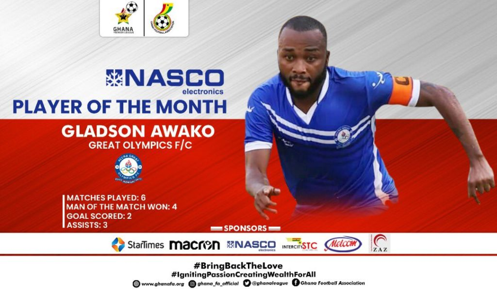 2020/21 Ghana Premier League: Great Olympics captain Gladson Awako wins Player for the Month of December
