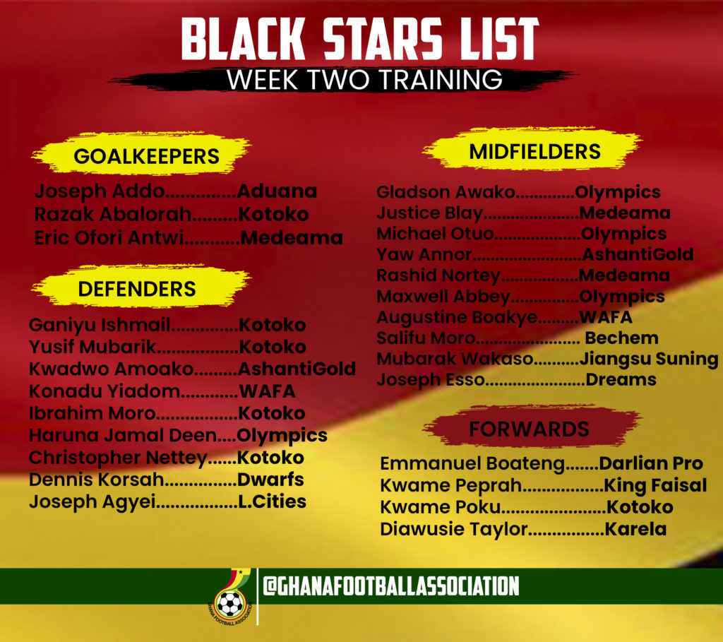 Eight players dropped by C.K Akonnor from local based Black Stars squad