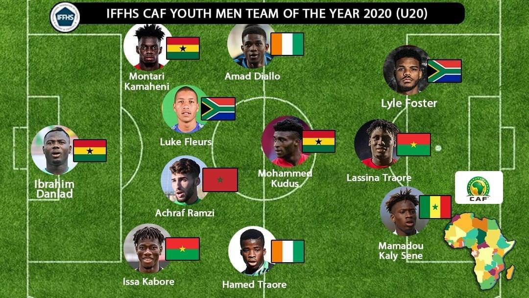 Mohammed Kudus spearheads Ghanaian trio in IFFHS's Africa U-20 best XI