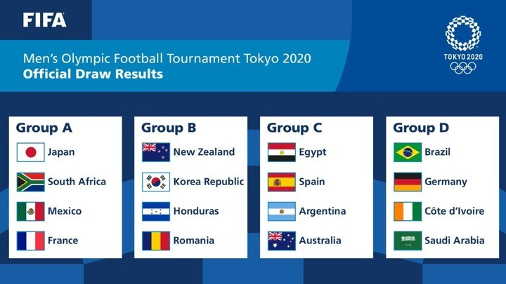 Official draw for the Men's Olympic Football Tournament, Brazil faces Germany - GhanaSummary