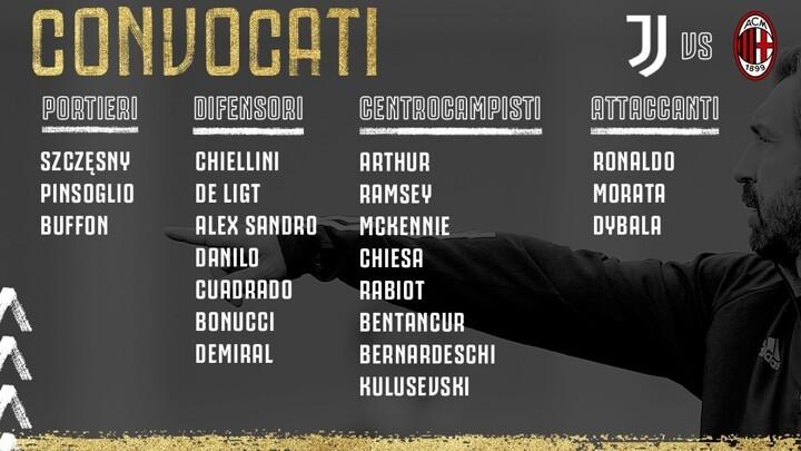 Ronaldo & Morata lead Juventus squad list against Milan as Dybala in