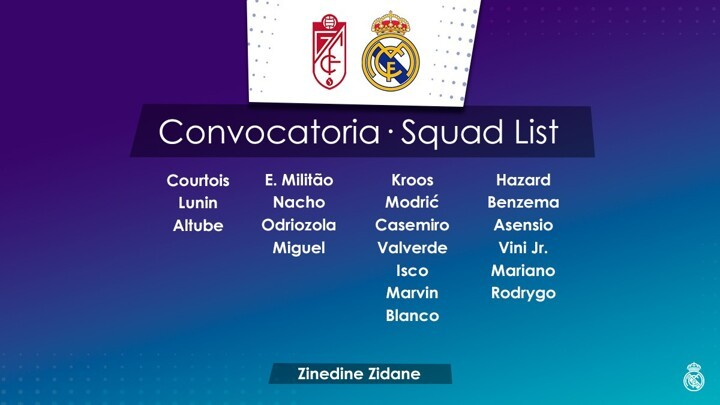 Real Madrid squad list against Granada confirmed with only FOUR defenders